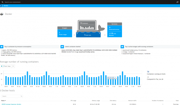 Dynatrace, le monitoring full stack pour OpenStack